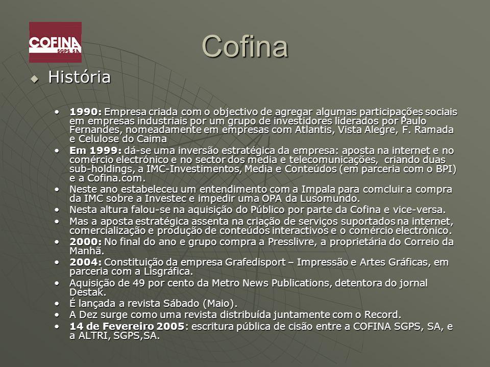 Cofina História.