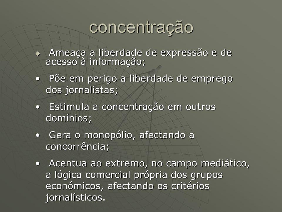 concentração Ameaça a liberdade de expressão e de acesso à informação;