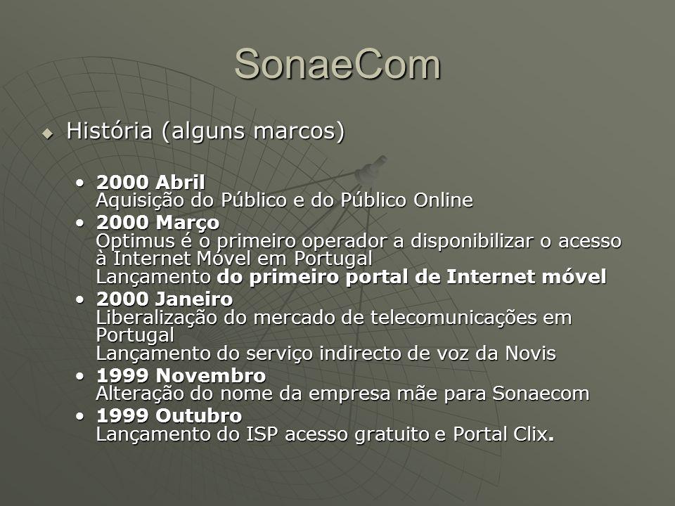 SonaeCom História (alguns marcos)