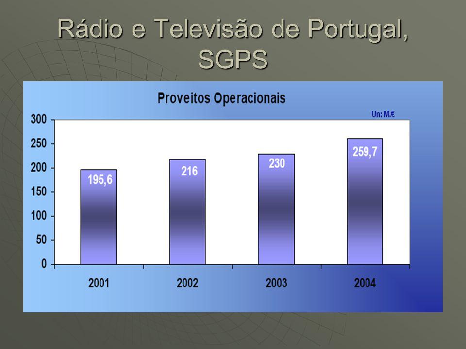 Rádio e Televisão de Portugal, SGPS