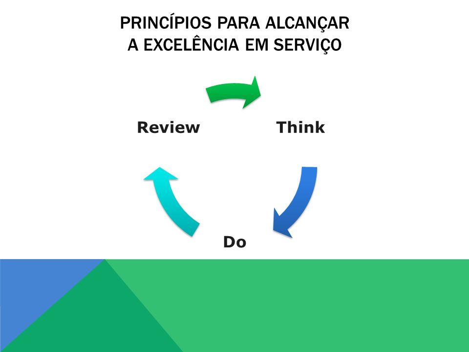 Princípios para alcançar a Excelência em serviço