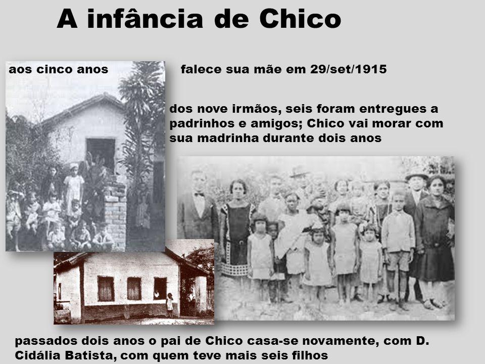 A infância de Chico aos cinco anos falece sua mãe em 29/set/1915
