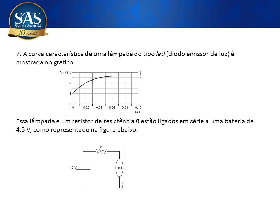 7. A curva característica de uma lâmpada do tipo led (diodo emissor de luz) é mostrada no gráfico.
