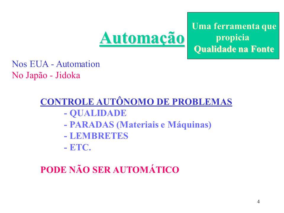 Automação Uma ferramenta que propicia Qualidade na Fonte