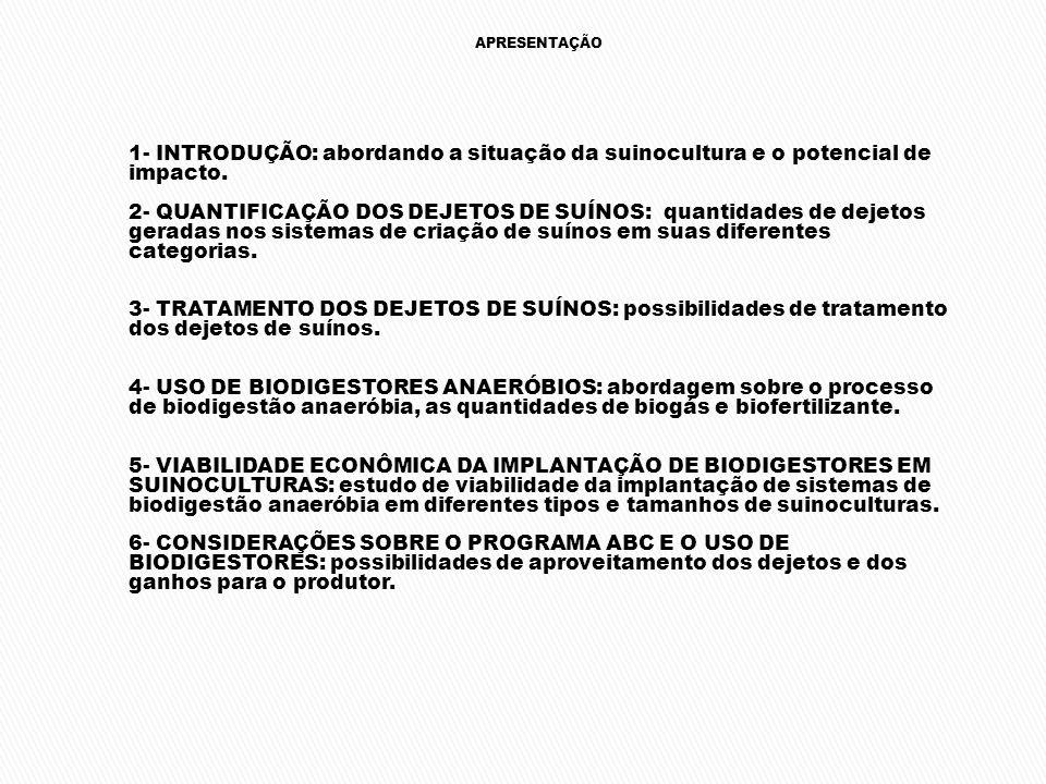 APRESENTAÇÃO 1- INTRODUÇÃO: abordando a situação da suinocultura e o potencial de impacto.