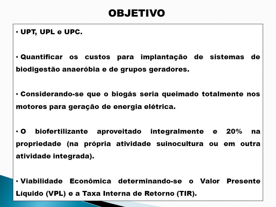 OBJETIVO UPT, UPL e UPC. Quantificar os custos para implantação de sistemas de biodigestão anaeróbia e de grupos geradores.