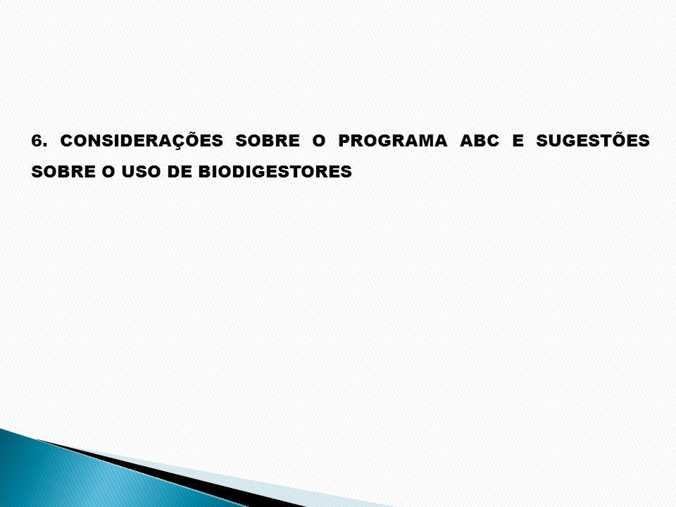 6. CONSIDERAÇÕES SOBRE O PROGRAMA ABC E SUGESTÕES SOBRE O USO DE BIODIGESTORES
