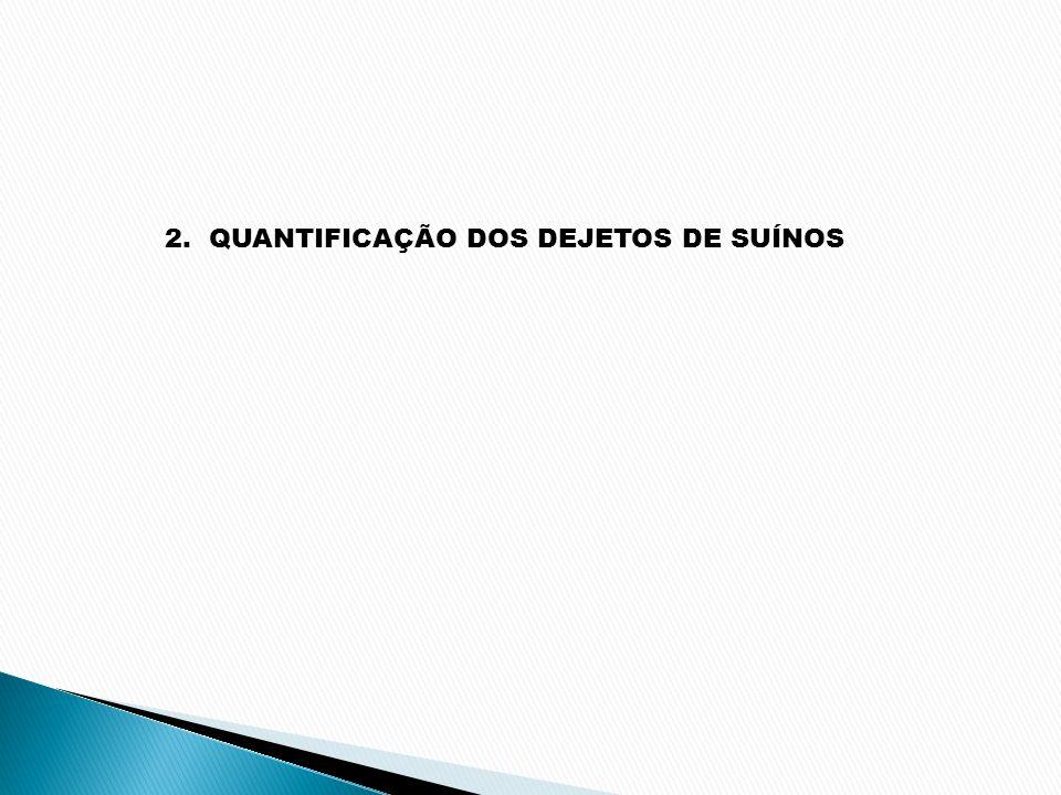 2. QUANTIFICAÇÃO DOS DEJETOS DE SUÍNOS