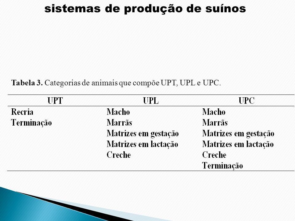 sistemas de produção de suínos