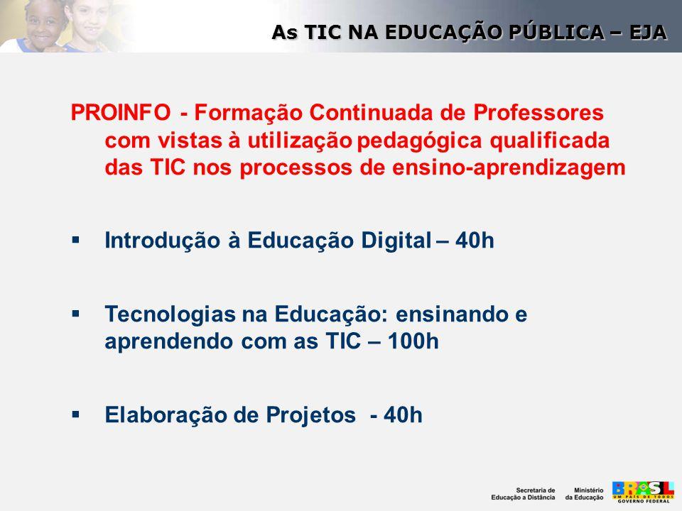 Introdução à Educação Digital – 40h