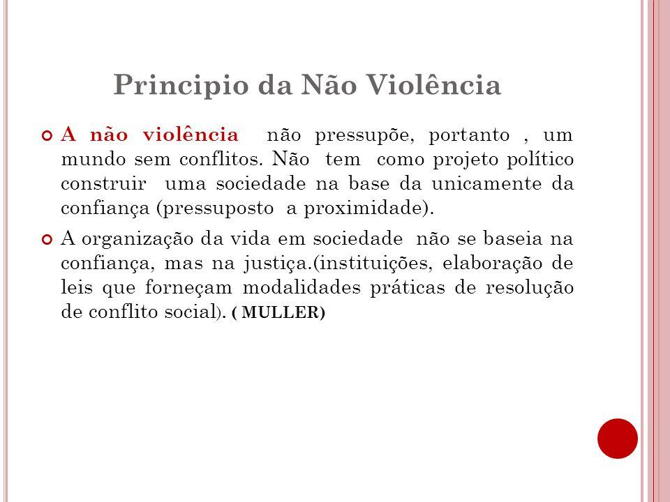 Principio da Não Violência
