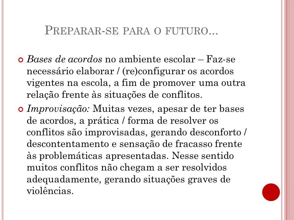 Preparar-se para o futuro...