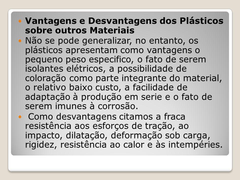 Vantagens e Desvantagens dos Plásticos sobre outros Materiais