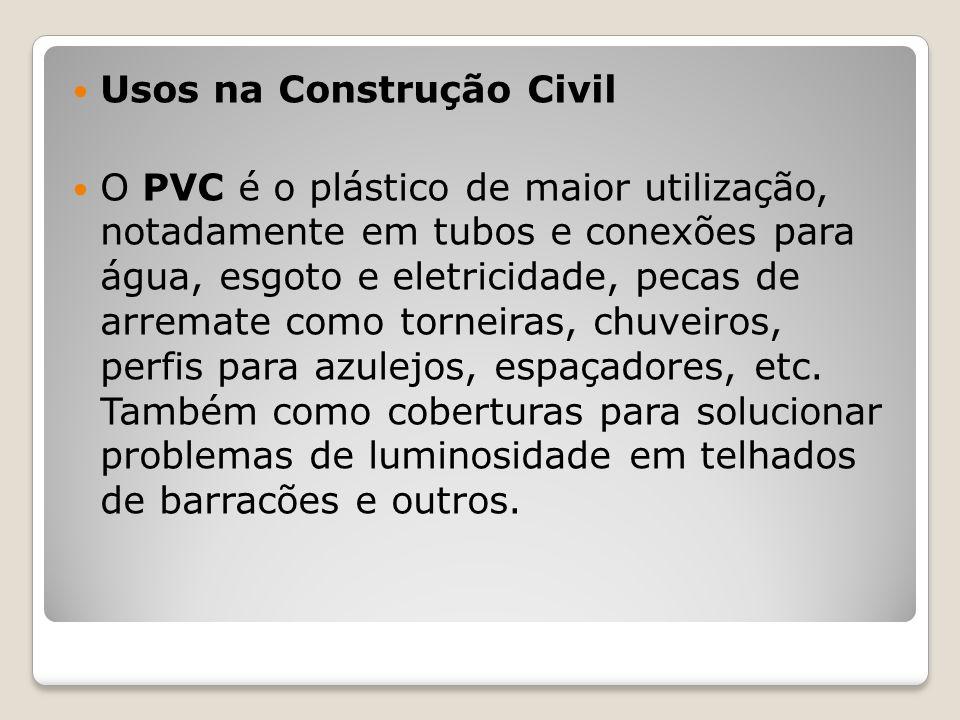 Usos na Construção Civil