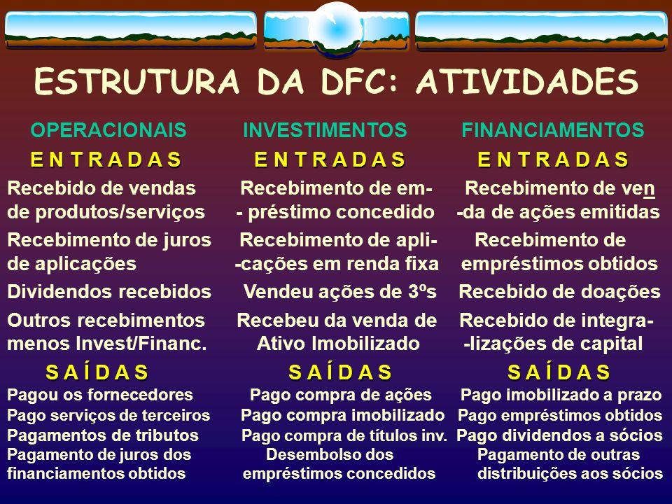 ESTRUTURA DA DFC: ATIVIDADES