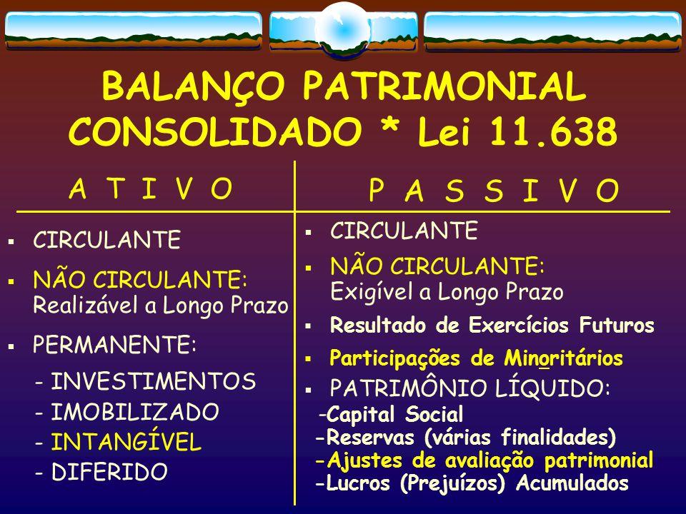 BALANÇO PATRIMONIAL CONSOLIDADO * Lei 11.638
