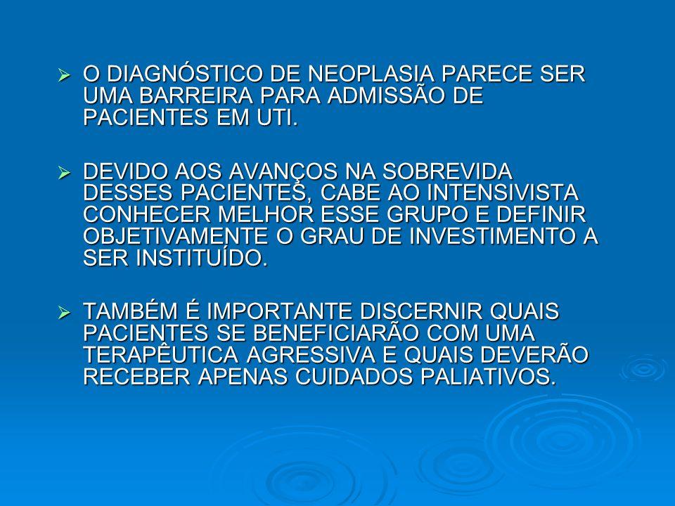 O DIAGNÓSTICO DE NEOPLASIA PARECE SER UMA BARREIRA PARA ADMISSÃO DE PACIENTES EM UTI.