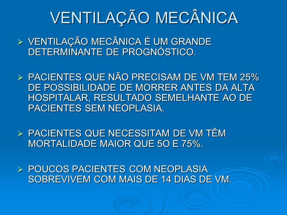 VENTILAÇÃO MECÂNICA VENTILAÇÃO MECÂNICA É UM GRANDE DETERMINANTE DE PROGNÓSTICO.