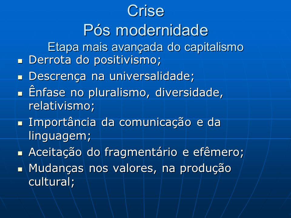 Crise Pós modernidade Etapa mais avançada do capitalismo