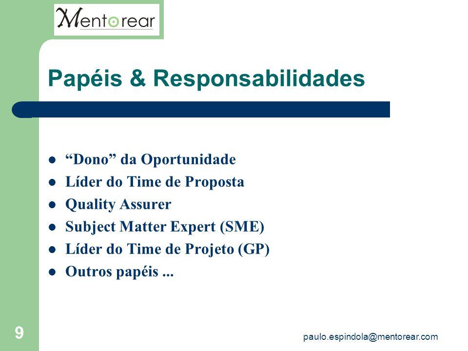 Papéis & Responsabilidades