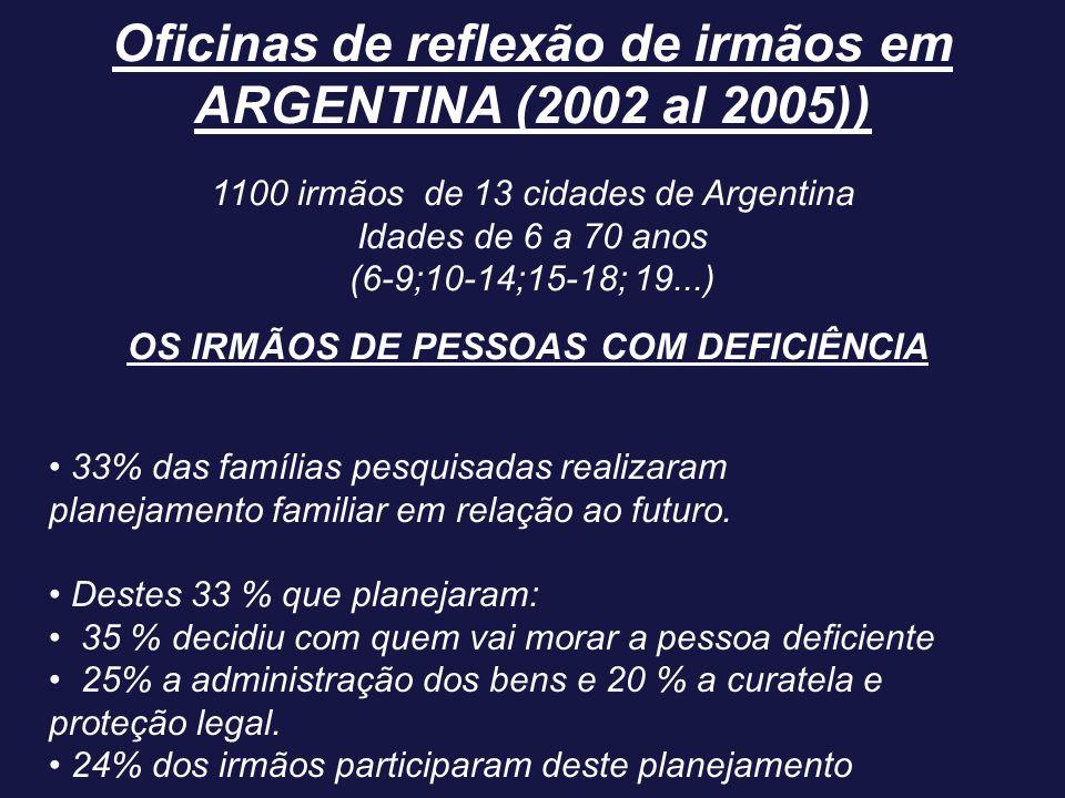 Oficinas de reflexão de irmãos em OS IRMÃOS DE PESSOAS COM DEFICIÊNCIA