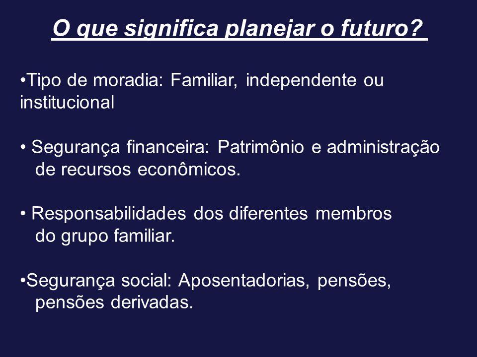 O que significa planejar o futuro
