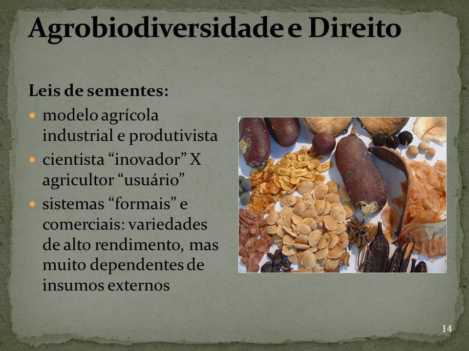 Agrobiodiversidade e Direito