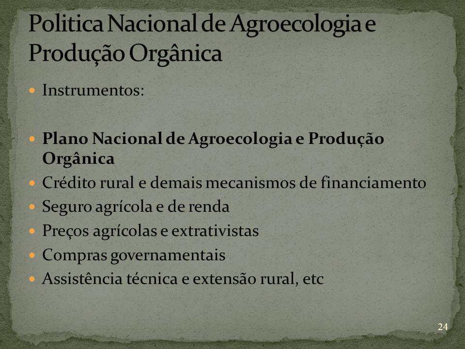 Politica Nacional de Agroecologia e Produção Orgânica