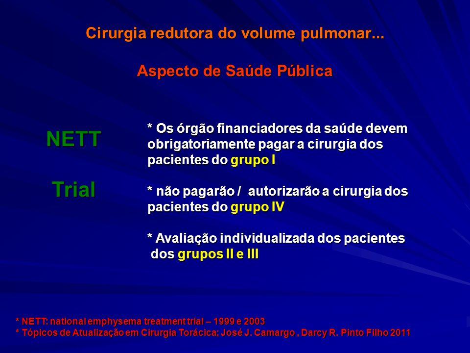 Cirurgia redutora do volume pulmonar... Aspecto de Saúde Pública