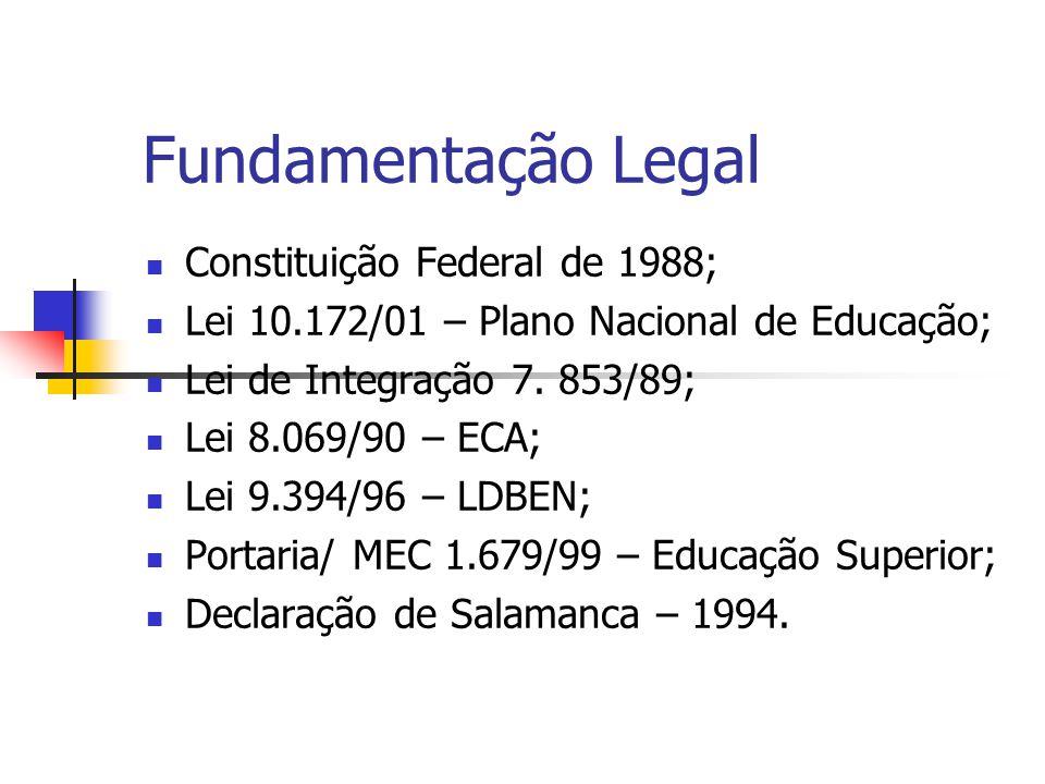 Fundamentação Legal Constituição Federal de 1988;