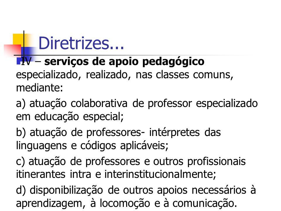 Diretrizes... IV – serviços de apoio pedagógico especializado, realizado, nas classes comuns, mediante: