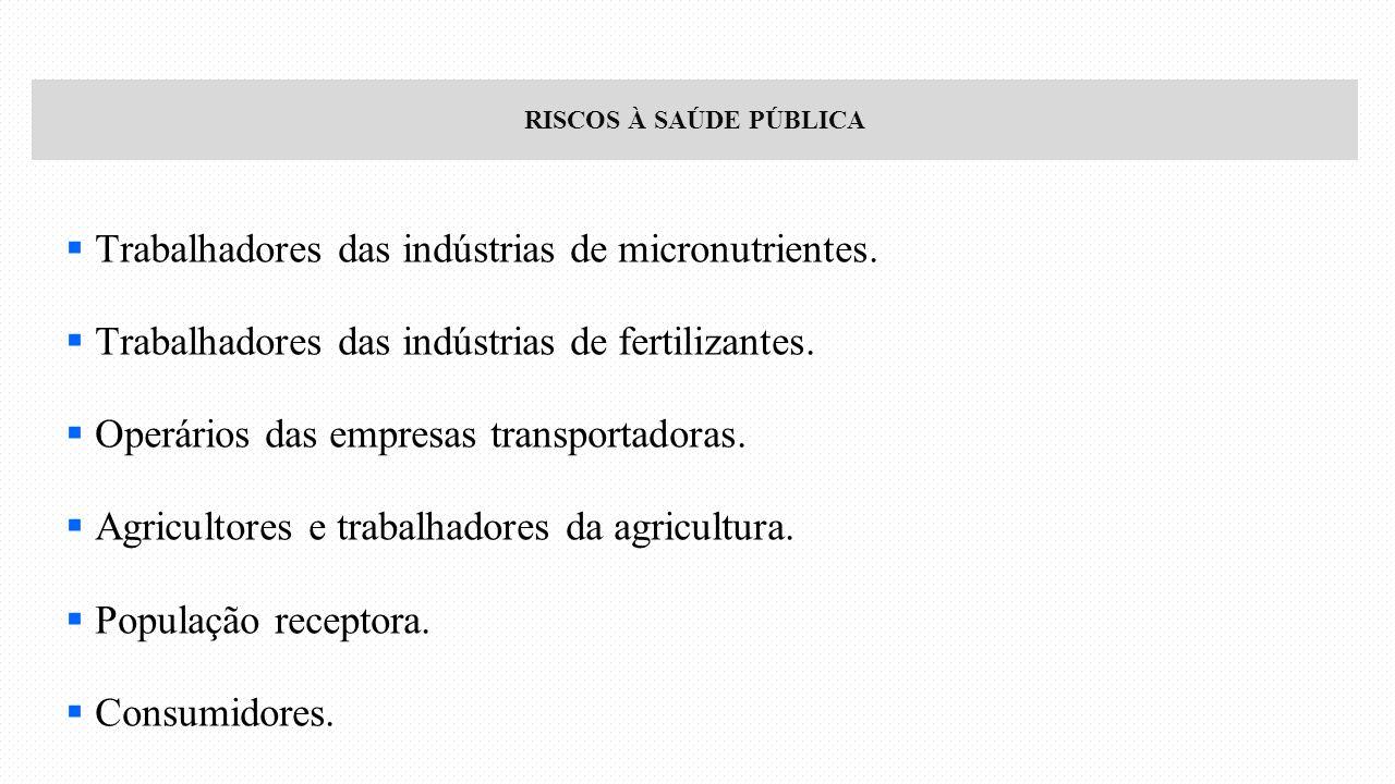Trabalhadores das indústrias de micronutrientes.