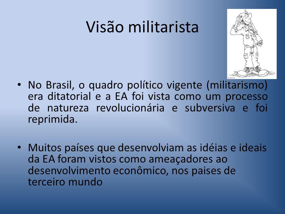 Visão militarista