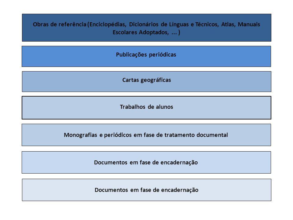 Obras de referência (Enciclopédias, Dicionários de Línguas e Técnicos, Atlas, Manuais Escolares Adoptados, ... )