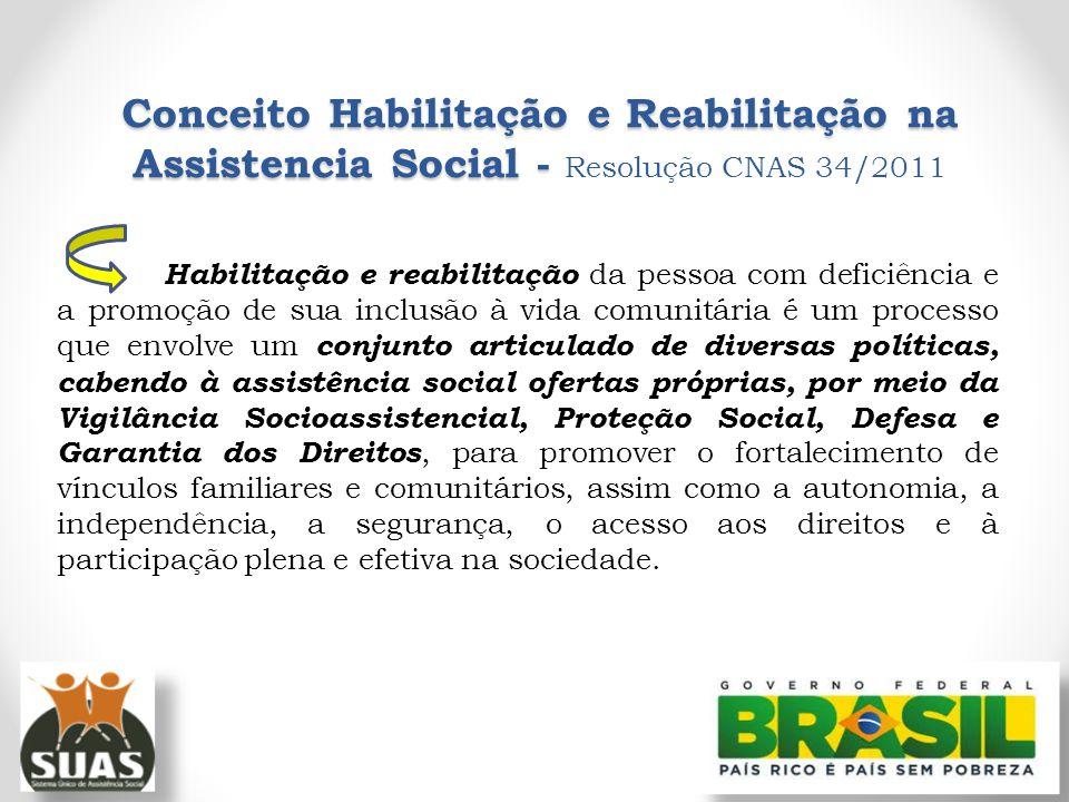Conceito Habilitação e Reabilitação na Assistencia Social - Resolução CNAS 34/2011