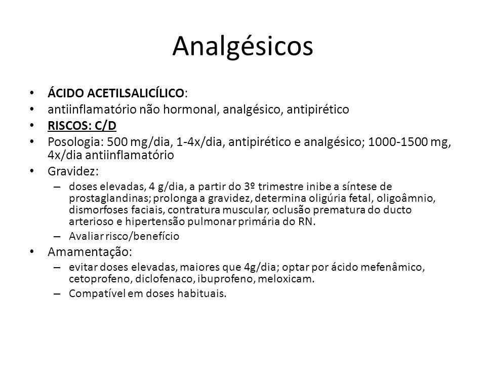 Analgésicos ÁCIDO ACETILSALICÍLICO: