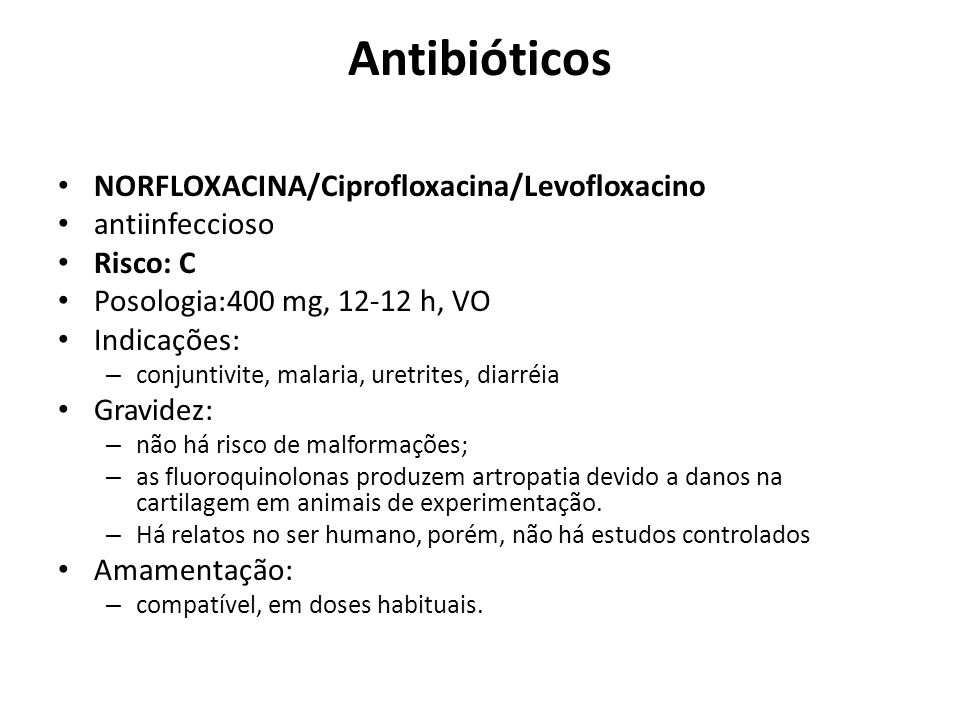 Antibióticos NORFLOXACINA/Ciprofloxacina/Levofloxacino antiinfeccioso