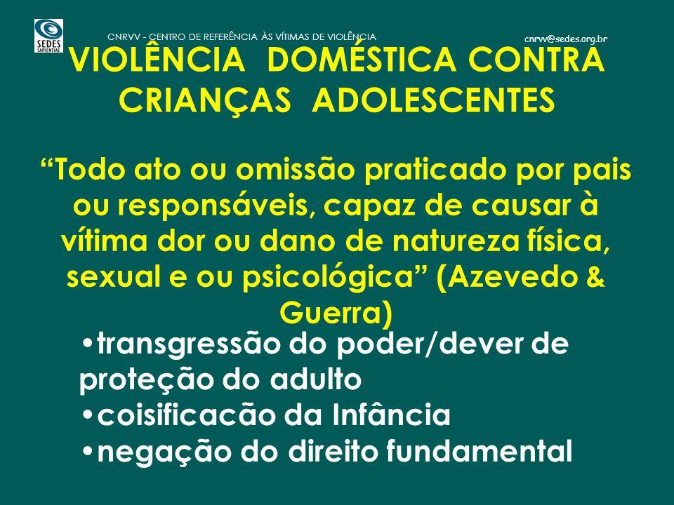 VIOLÊNCIA DOMÉSTICA CONTRA CRIANÇAS ADOLESCENTES
