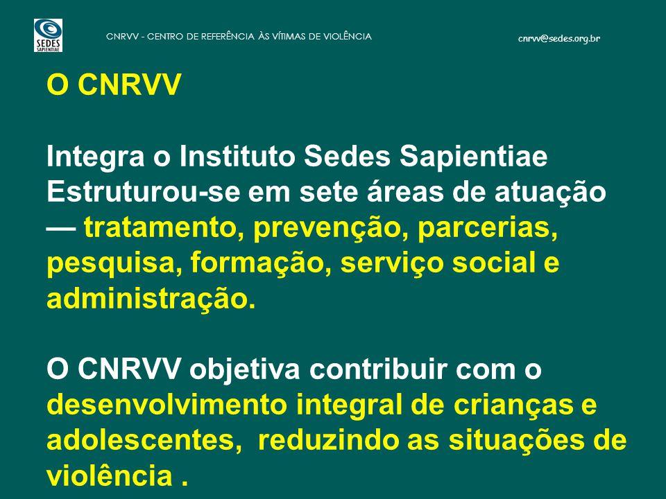 O CNRVV Integra o Instituto Sedes Sapientiae Estruturou-se em sete áreas de atuação — tratamento, prevenção, parcerias, pesquisa, formação, serviço social e administração.