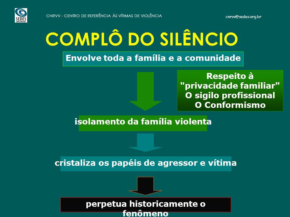 COMPLÔ DO SILÊNCIO Envolve toda a família e a comunidade