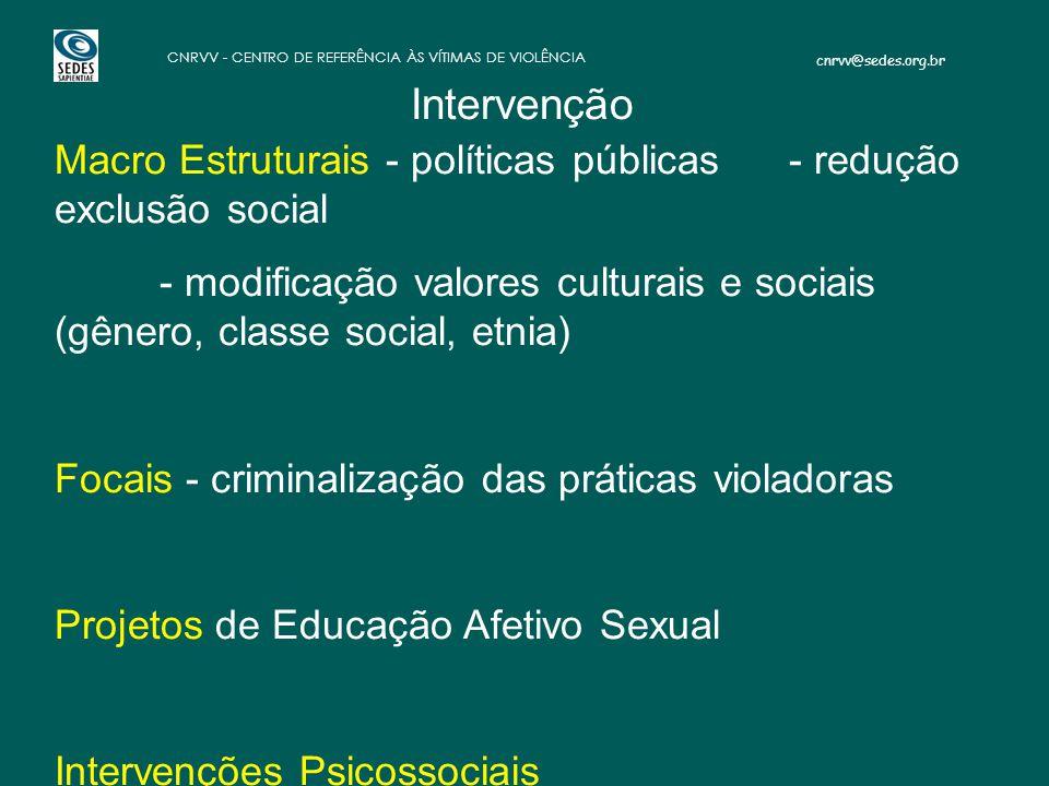 Intervenção Macro Estruturais - políticas públicas - redução exclusão social.
