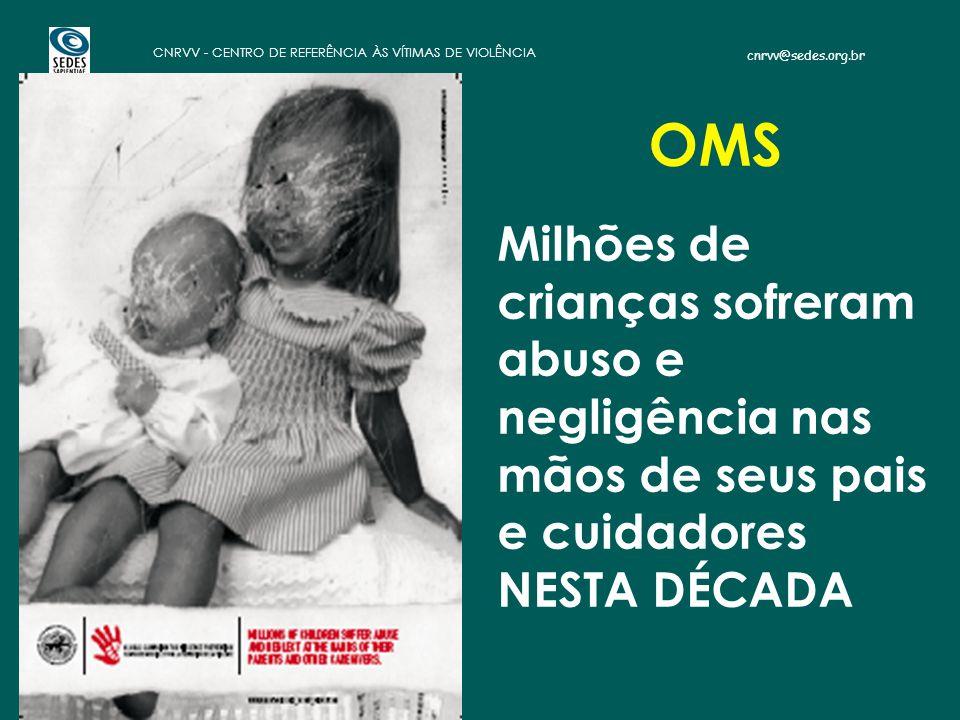 OMS Milhões de crianças sofreram abuso e negligência nas mãos de seus pais e cuidadores NESTA DÉCADA.