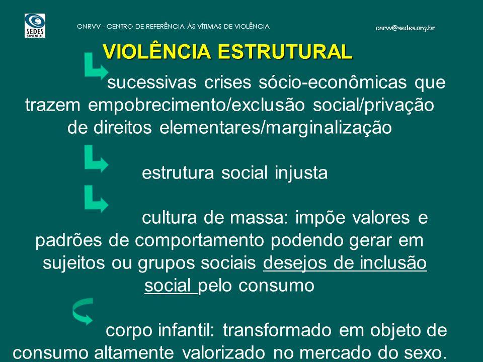 VIOLÊNCIA ESTRUTURAL