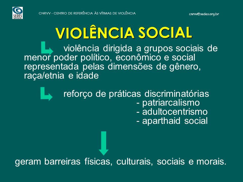 VIOLÊNCIA SOCIAL geram barreiras físicas, culturais, sociais e morais.