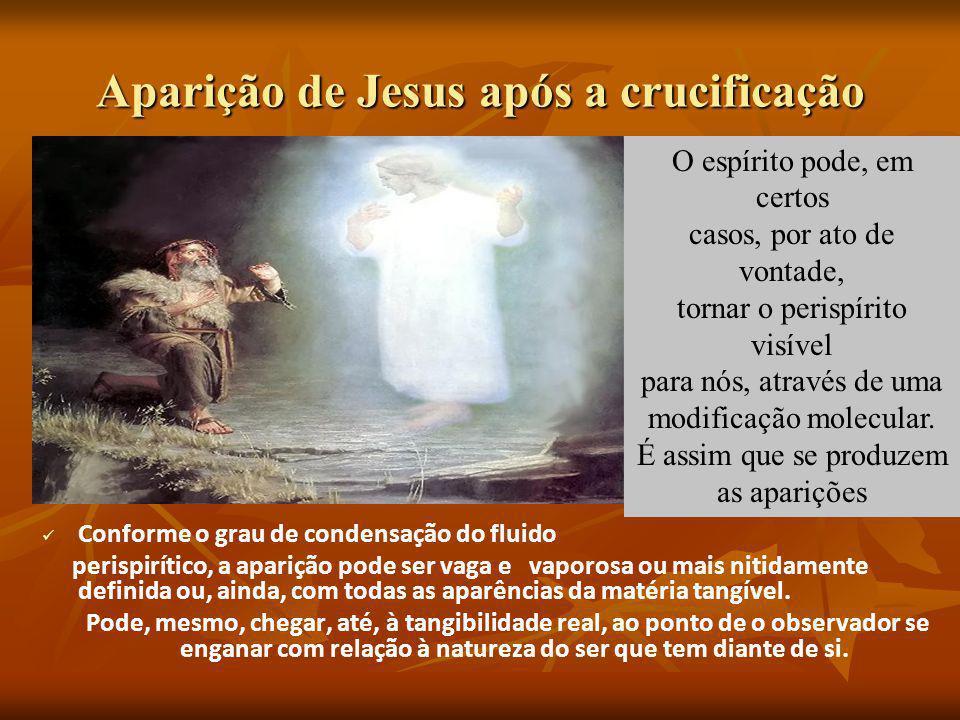 Aparição de Jesus após a crucificação