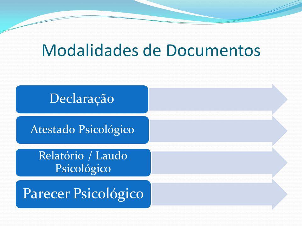 Modalidades de Documentos