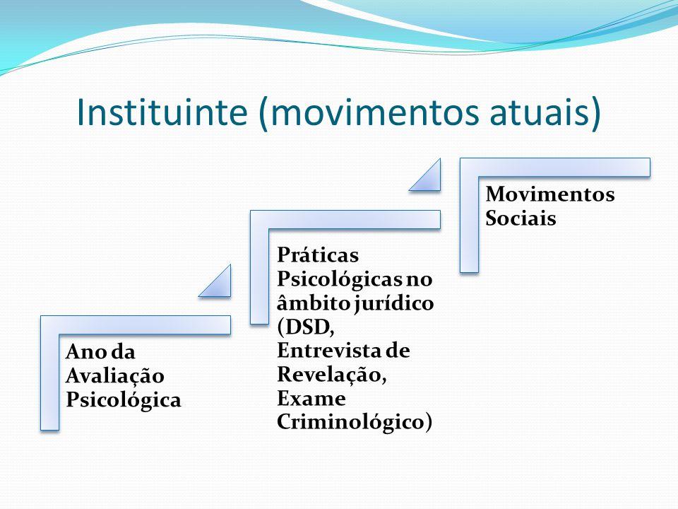 Instituinte (movimentos atuais)