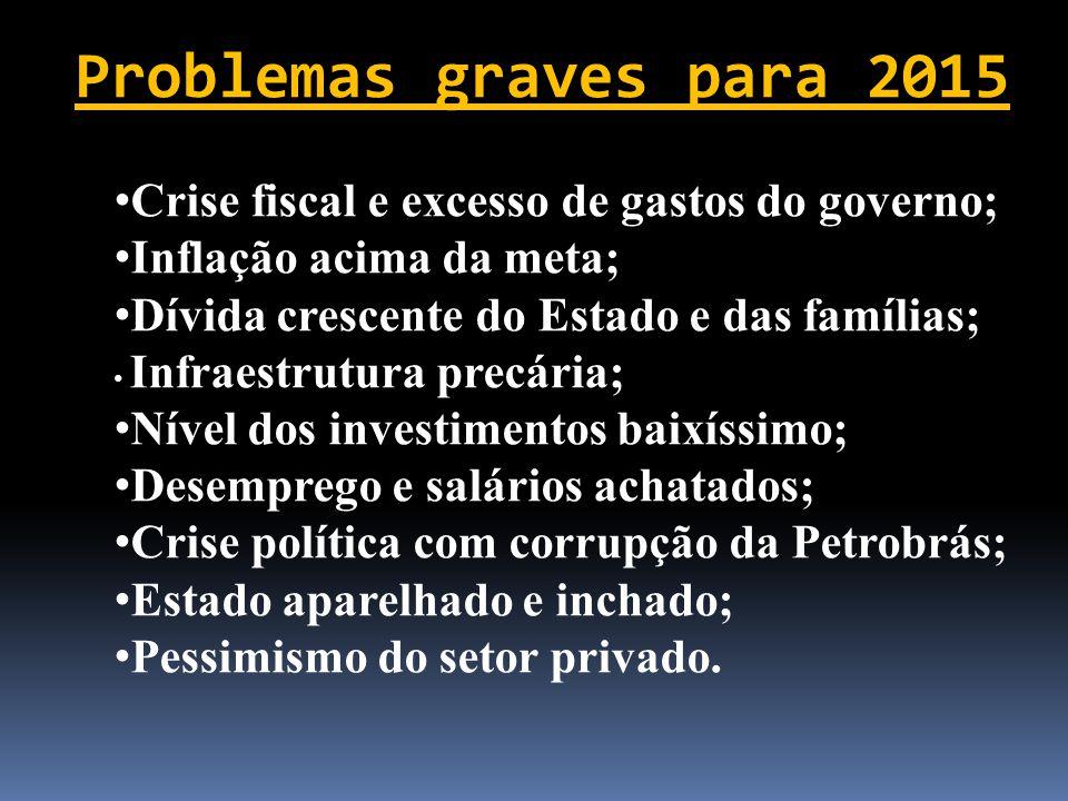 Problemas graves para 2015 Crise fiscal e excesso de gastos do governo; Inflação acima da meta; Dívida crescente do Estado e das famílias;