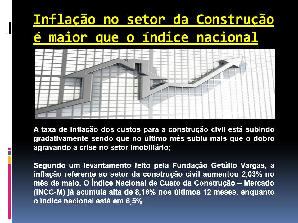 Inflação no setor da Construção é maior que o índice nacional