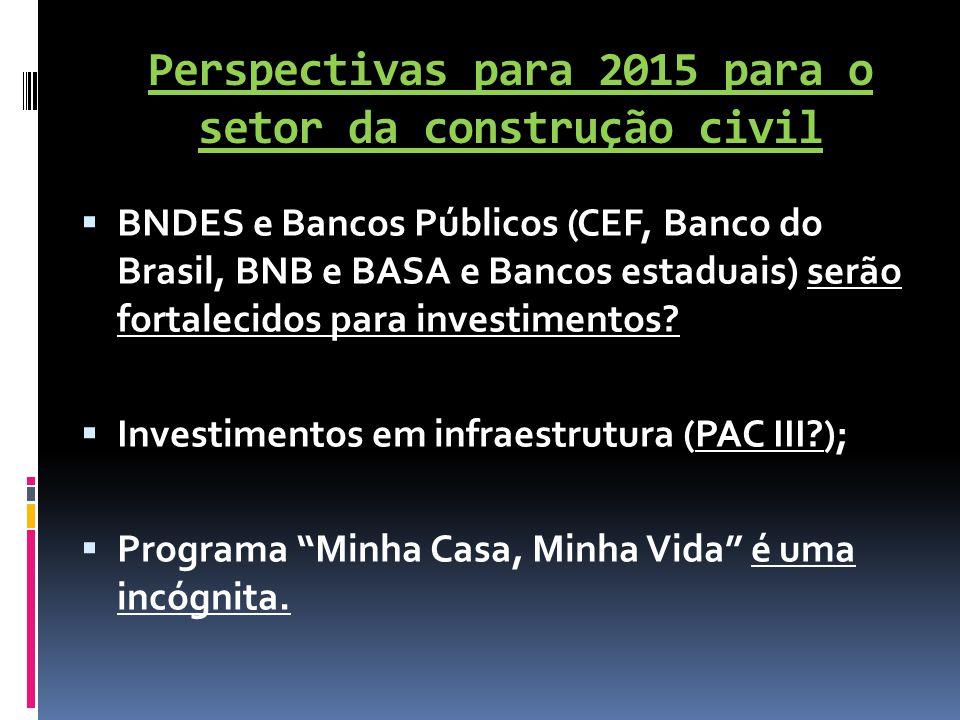 Perspectivas para 2015 para o setor da construção civil